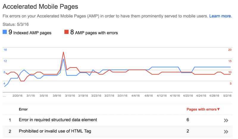 amp-report